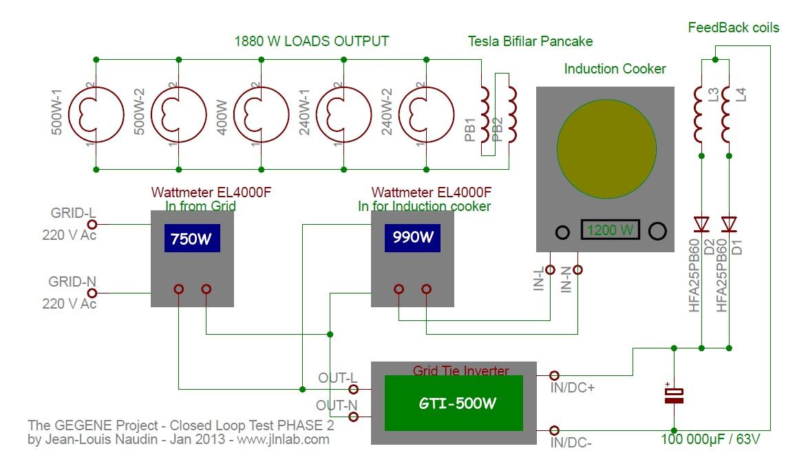 Test 9 Closed Loop Phase 2 Of The Gegene Via A Grid Tie Power Wiring Diagram Inverter Gti